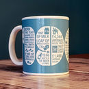 50th Birthday Mug Can Be Personalised