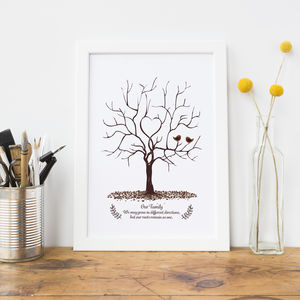 Our Family Fingerprint Tree Print