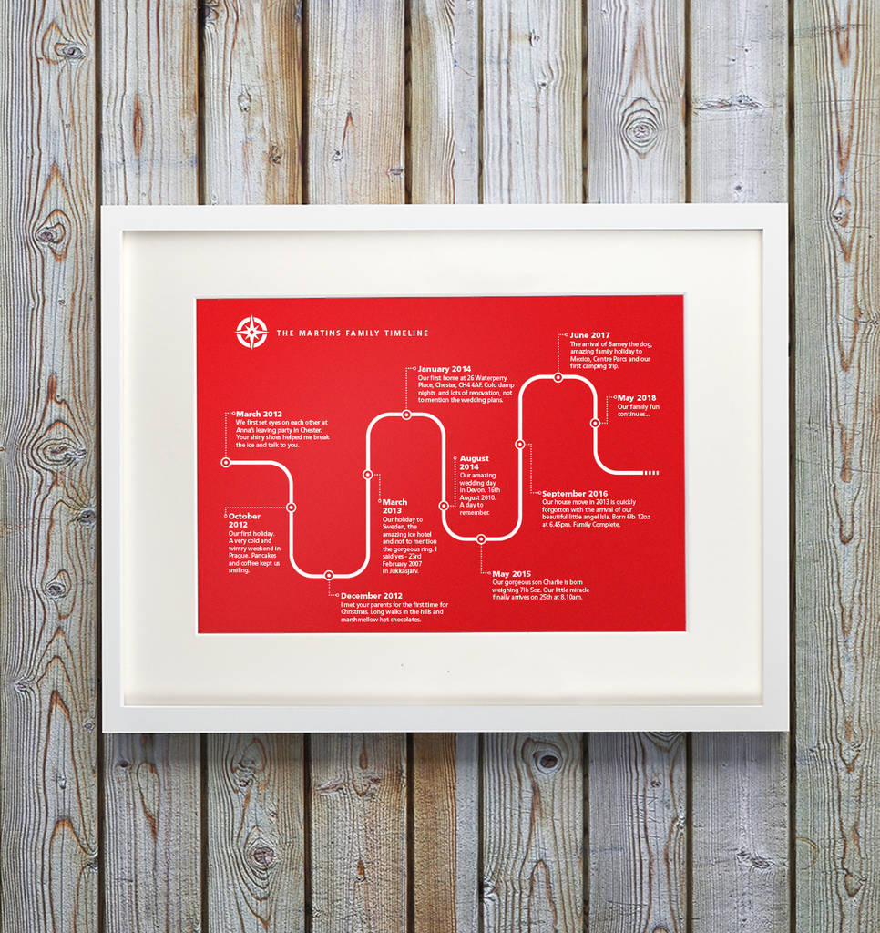 Personalised journey timeline memories print by over over personalised journey timeline memories print jeuxipadfo Gallery