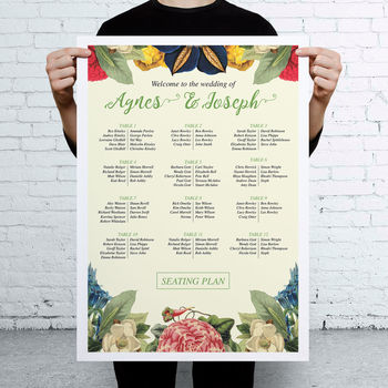 Botanical Floral Themed Wedding Seating Table Plan