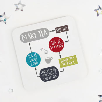Funny Tea Flowchart Coaster Gift