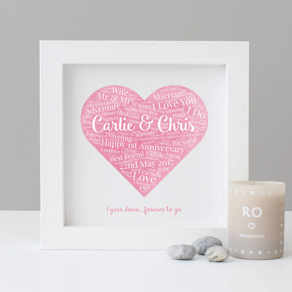 personalised 1st anniversary watercolour gift by hope and love ...