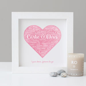 Personalised 1st Anniversary Watercolour Gift