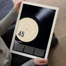 Personalised Favourite Song Vinyl Print