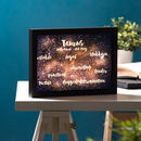 Signs Of The Zodiac Lightboxes
