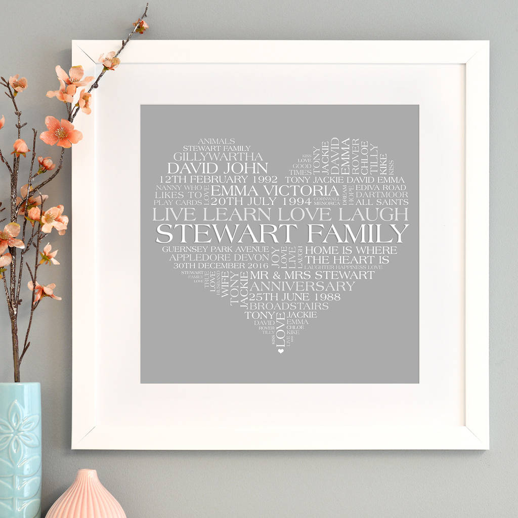 personalised heart family word art print by cherry pete ...