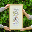 Personalised Fairy Alphabet Children's Print