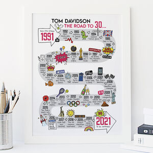 30th Birthday Personalised Print 'The Road To 30'