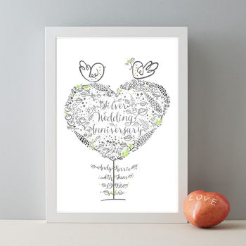 25th Silver Wedding Anniversary Personalised Print