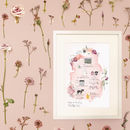 Personalised Love Stories Illustrated Map