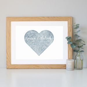 Personalised 5th Anniversary Watercolour Gift