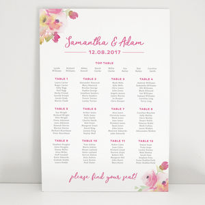 Lucy Wedding Table Plan
