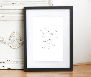 Orion's Belt Star Constellation Print - sale treats for you