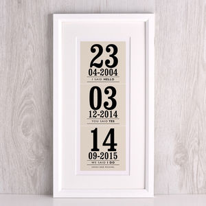 Our Story Date Print - dates & special occasions