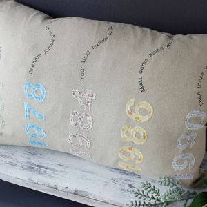 Personalised Memory Cushion - for him