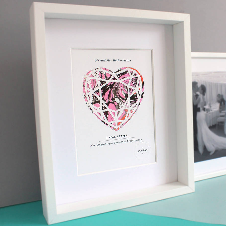 Paper One Year Anniversary Personalised Papercut Print By Floss Co