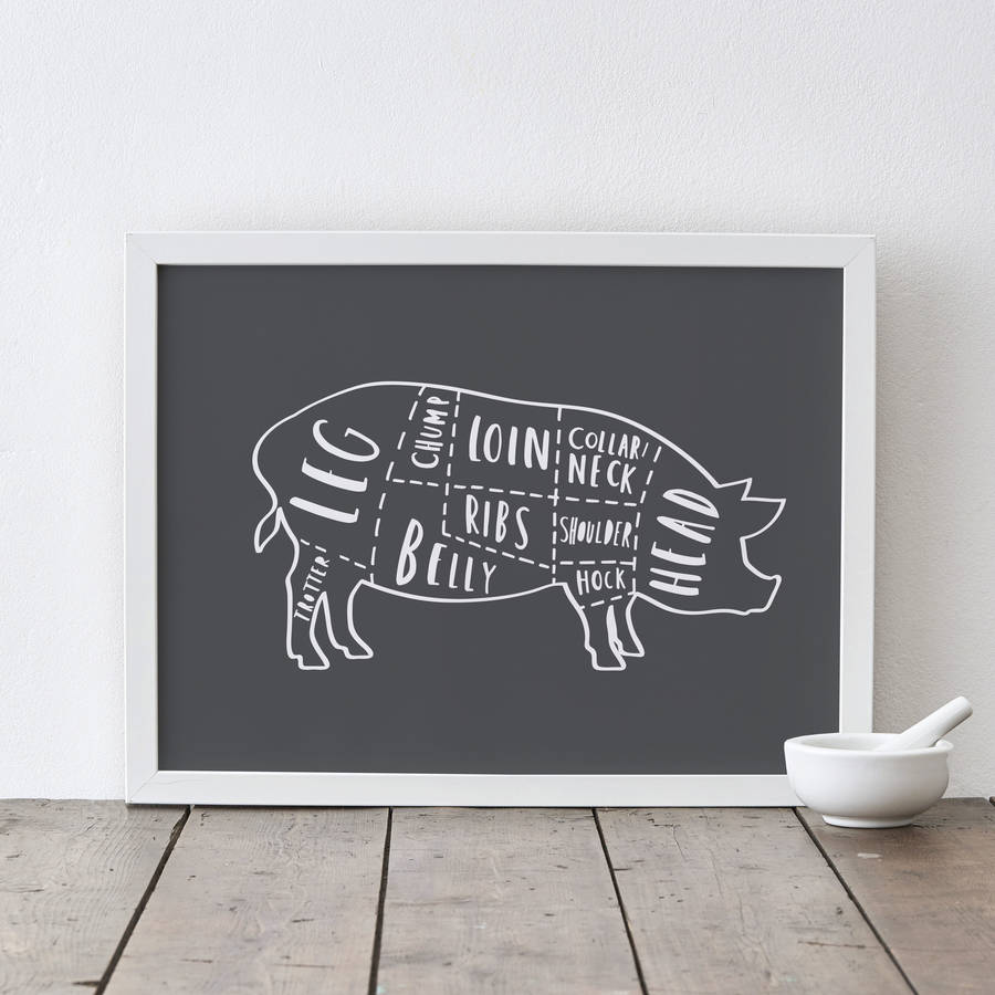 Kitchen Pig Cuts Butcher Print