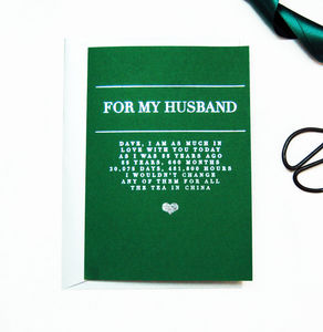 Personalised 55th Emerald Wedding Anniversary Card