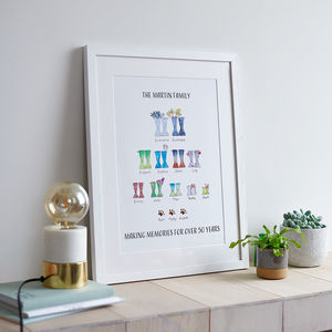 Personalised Welly Boot Family Tree Print - for her