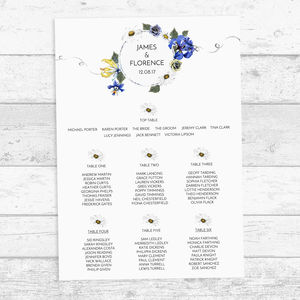 Blue And Yellow Floral Wedding Table Plan