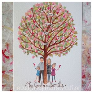 Family Tree Portrait Painting - gifts for mothers