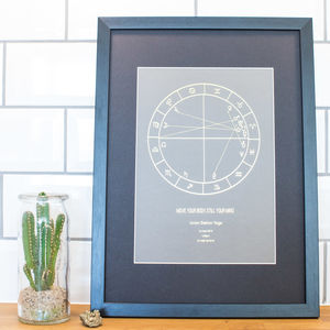 Gold Foil Astrology Star Map | Golden Anniversary