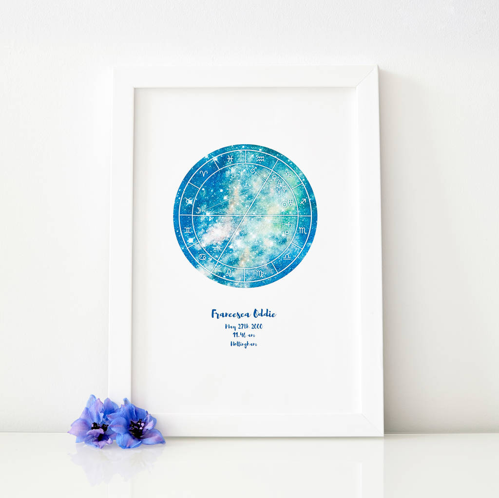 star sign birth chart gift with write up by francesca ...