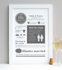 Personalised Tenth Wedding Anniversary Print - dates & special occasions