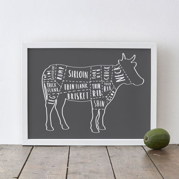Set Of Butcher Kitchen Prints