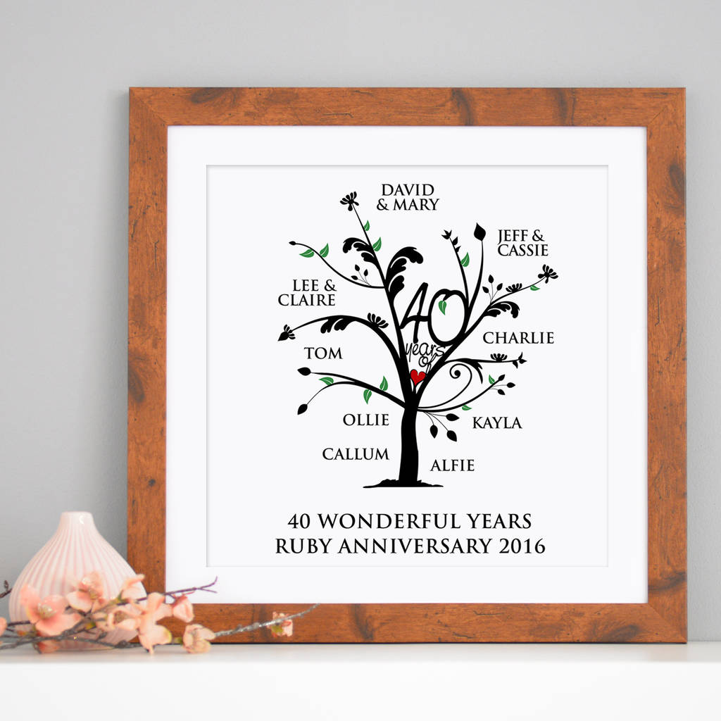 personalised ruby anniversary family tree print by a type of design ...