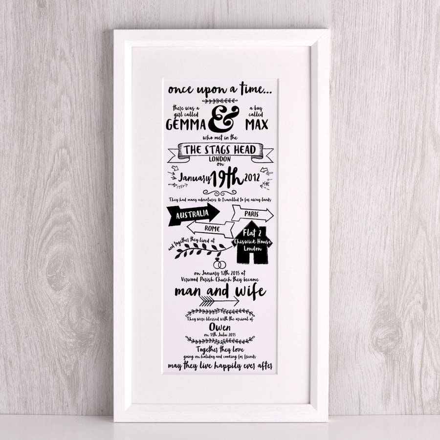 typographic story of us print by letterfest | notonthehighstreet.com