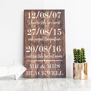 Personalised Anniversary Gift - home accessories