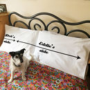 Personalised Me  / The Dog pillowcase from Twisted Twee