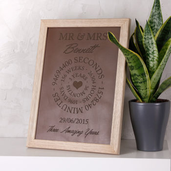 Leather Anniversary Engraved Print