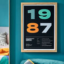 Personalised Retro Date Print, Unframed