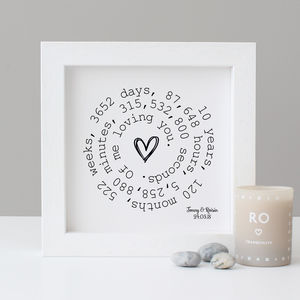 Personalised Time Spent Together Print - sale