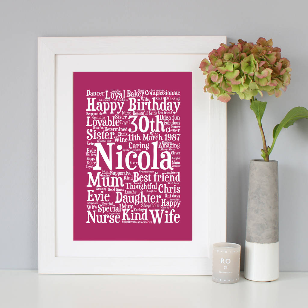 Personalised Th Birthday Word Art Gift