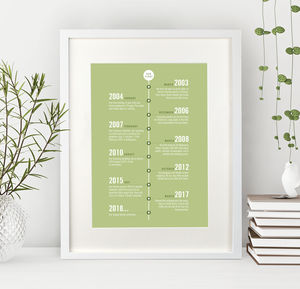 Memories Timeline Personalised Print