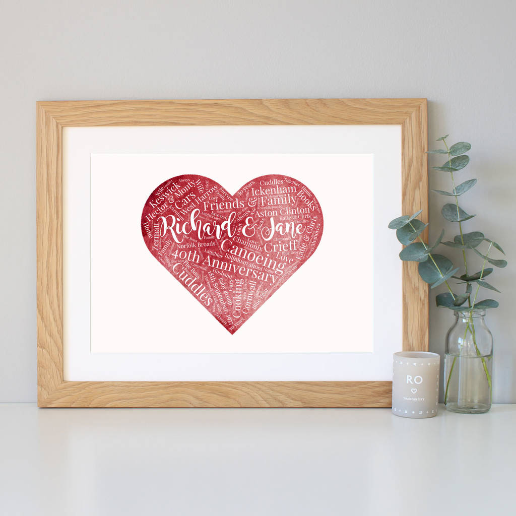 PERSONALISED 40TH RUBY ANNIVERSARY WATERCOLOUR GIFT Ruby Watercolour Image Background