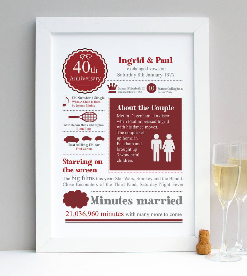 personalised 40th wedding anniversary print by. Black Bedroom Furniture Sets. Home Design Ideas