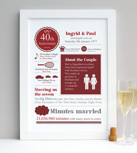 Personalised 40th Wedding Anniversary Print - posters & prints