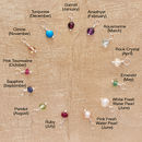 Initial And Horse Charm Necklace - Semi Precious Birthstones