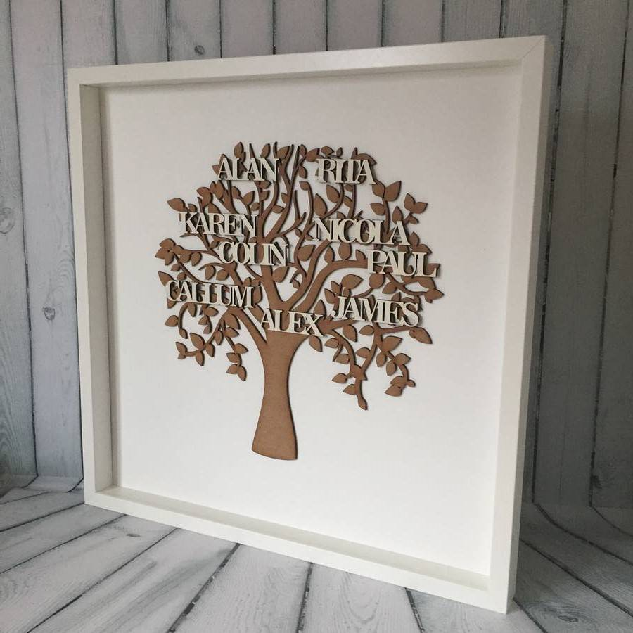 Personalised Framed Natural Wooden Family Tree By Tina S