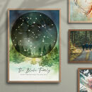 Personalised Family Constellation Forest Watercolour