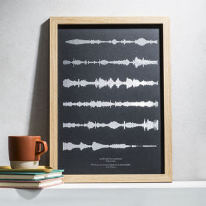 Metallic Personalised Favourite Song Sound Wave Print - music