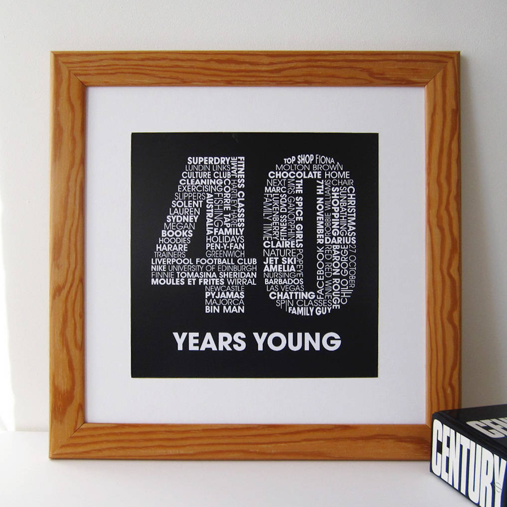 Personalised 40th Birthday Print