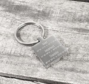 Personalised Co Ordinate Keyring