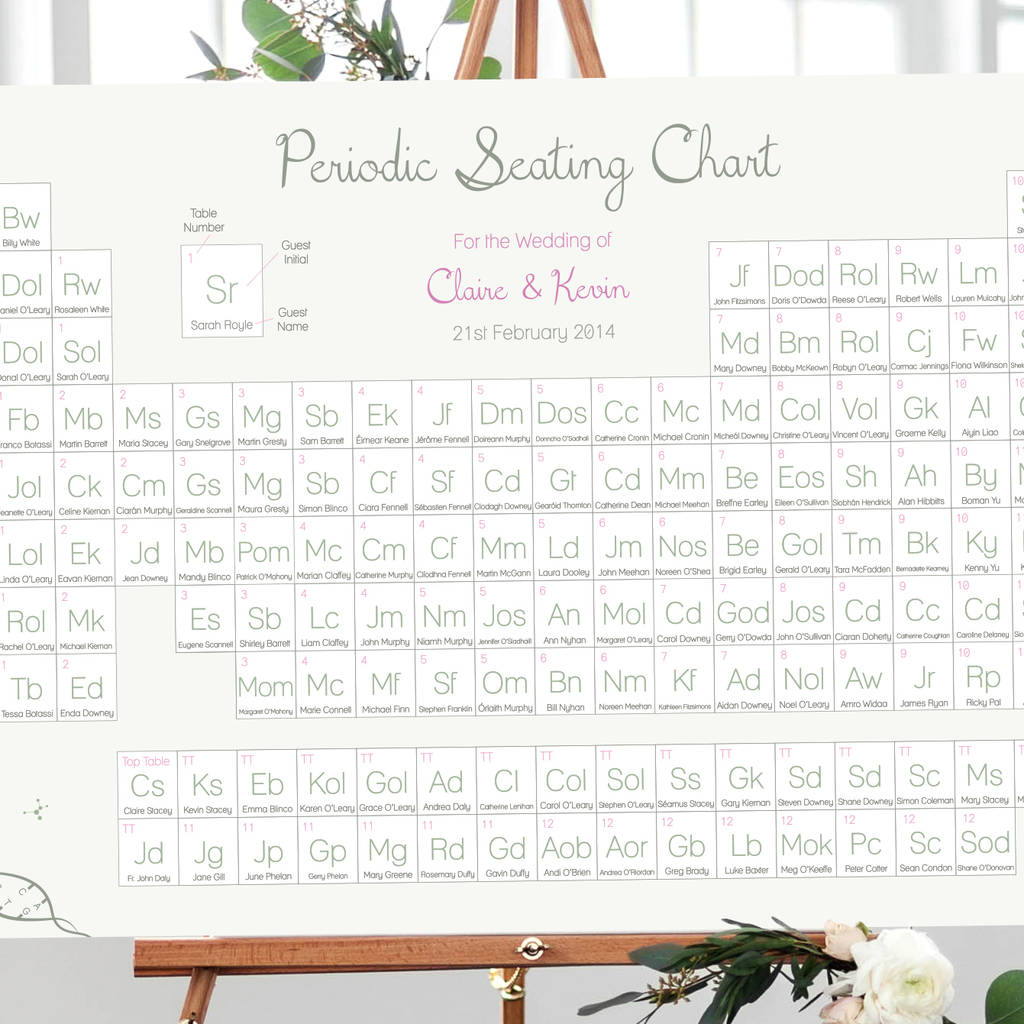 Science periodic table seating plan by rodo creative science periodic table seating plan urtaz Choice Image