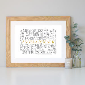 Personalised Wedding Anniversary Gift - what's new