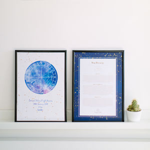 Birthday Star Map Gift With Personalised Astrology
